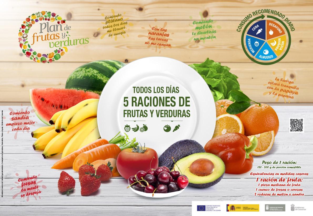 Taller 1 Plan De Frutas Y Hortalizas